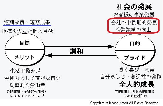 メリット&プライド戦略イメージ図31